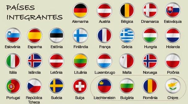 Mas o que é o Tratado de Schengen?