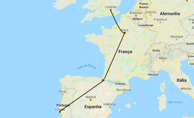 Mapa da viagem de trem de Londres a Lisboa